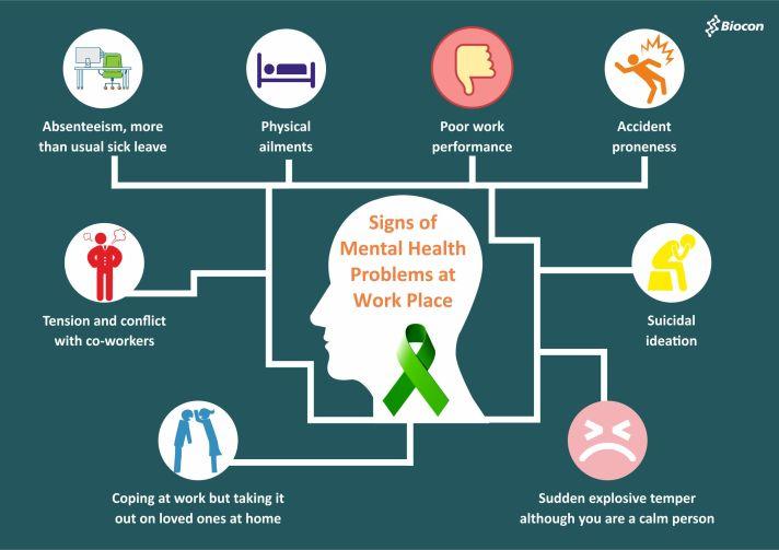 mental health Infocard-2